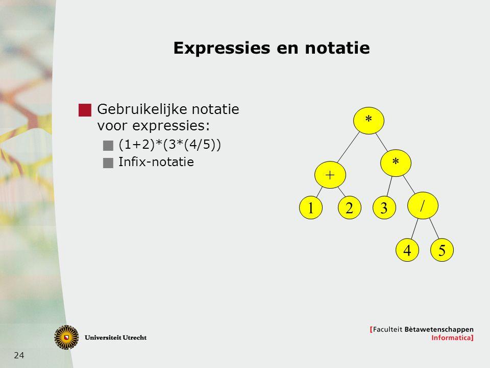 Expressies en notatie * * + / 1 2 3 4 5