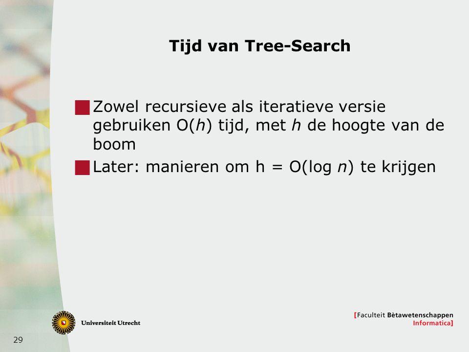 Tijd van Tree-Search Zowel recursieve als iteratieve versie gebruiken O(h) tijd, met h de hoogte van de boom.