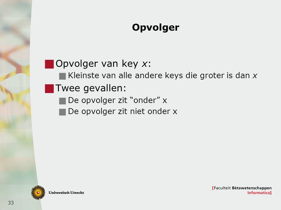 Opvolger Opvolger van key x: Twee gevallen: