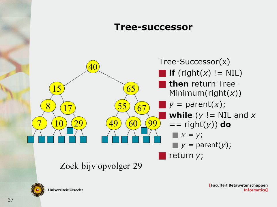 Tree-successor Tree-Successor(x) if (right(x) != NIL) then return Tree-Minimum(right(x)) y = parent(x);