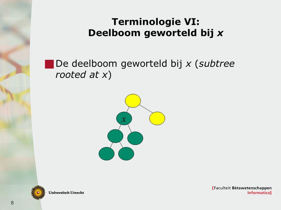 Terminologie VI: Deelboom geworteld bij x