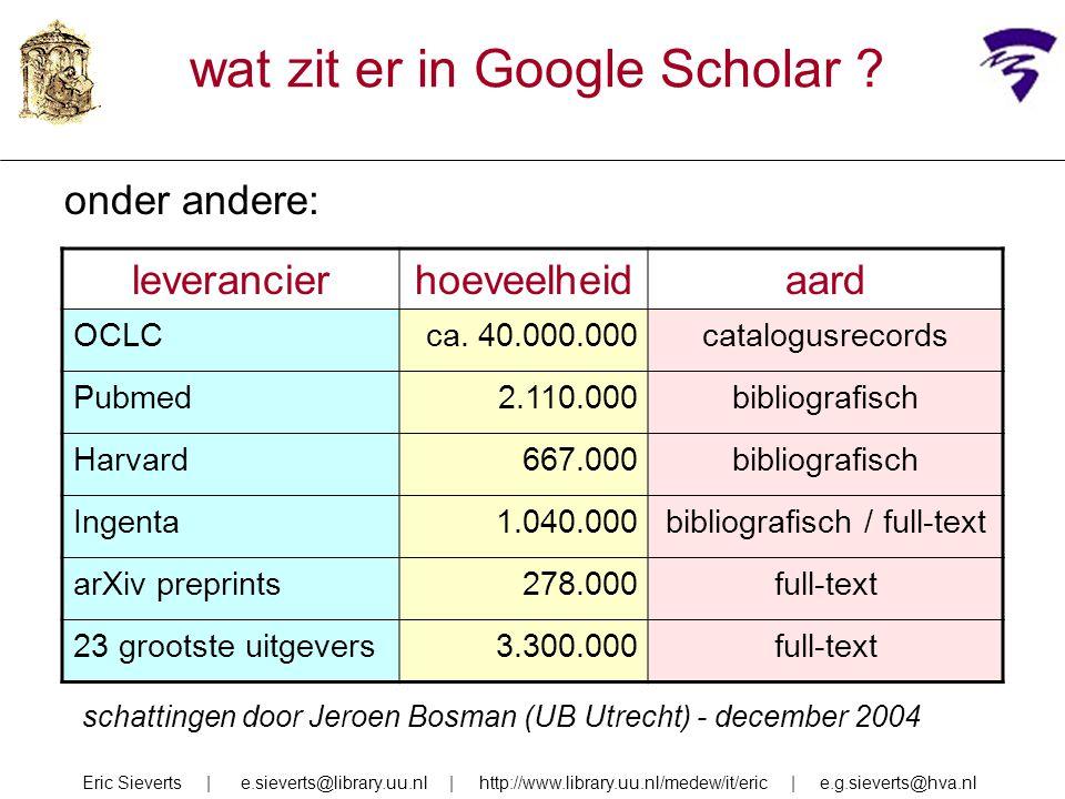 wat zit er in Google Scholar