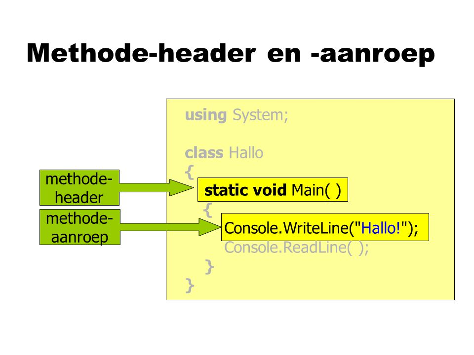 Methode-header en -aanroep