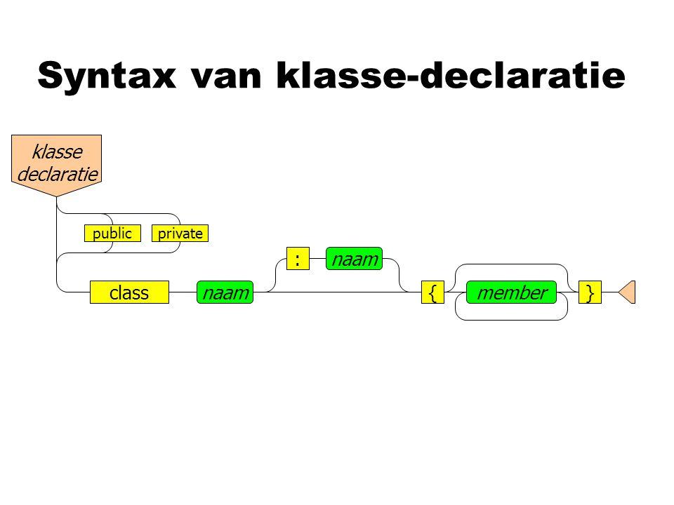 Syntax van klasse-declaratie