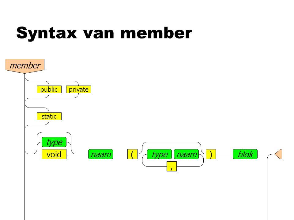 Syntax van member member type void naam ( type naam ) blok , public
