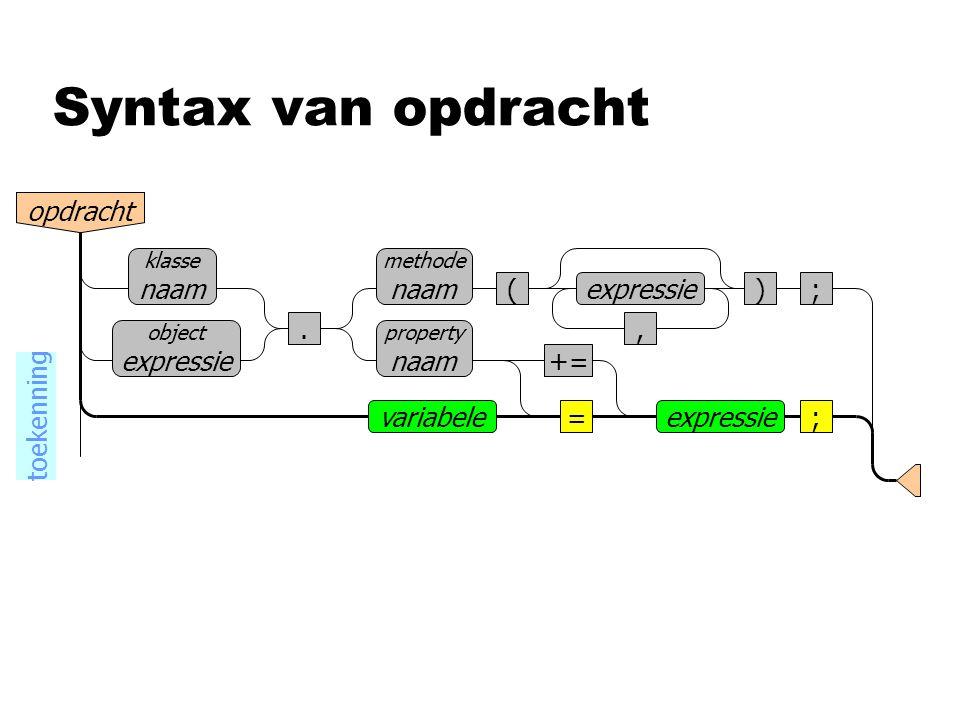 Syntax van opdracht opdracht naam naam ( expressie ) ; . , expressie
