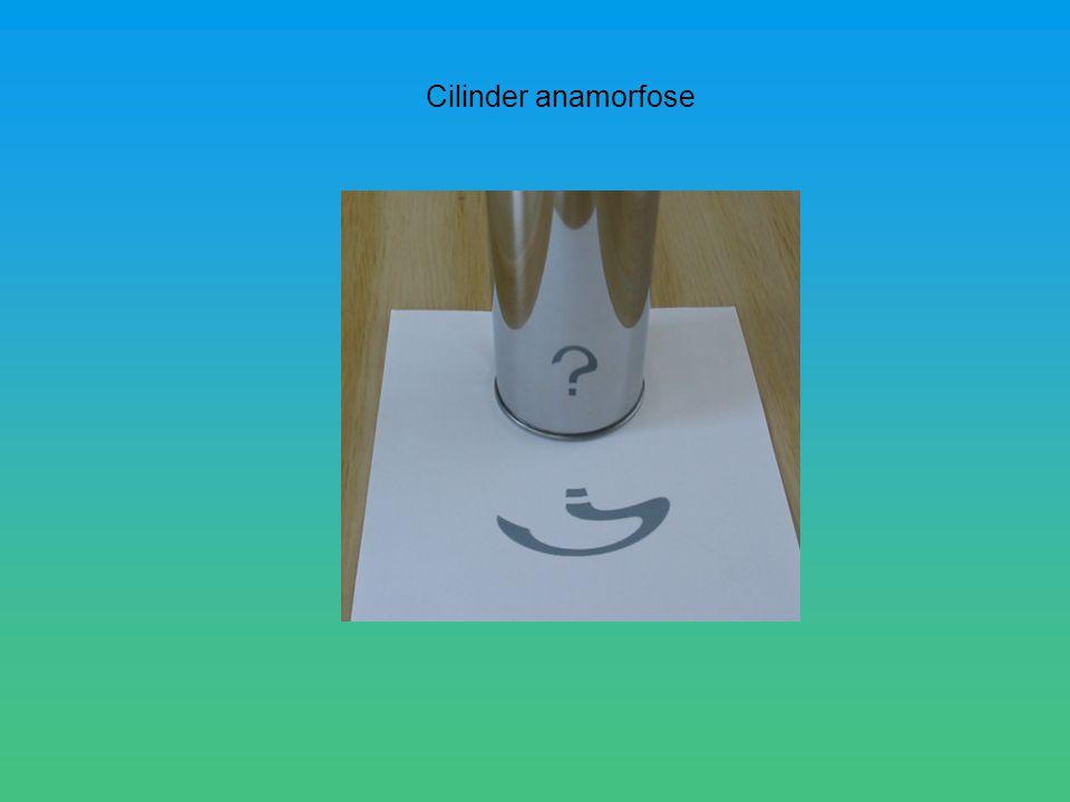 Cilinder anamorfose