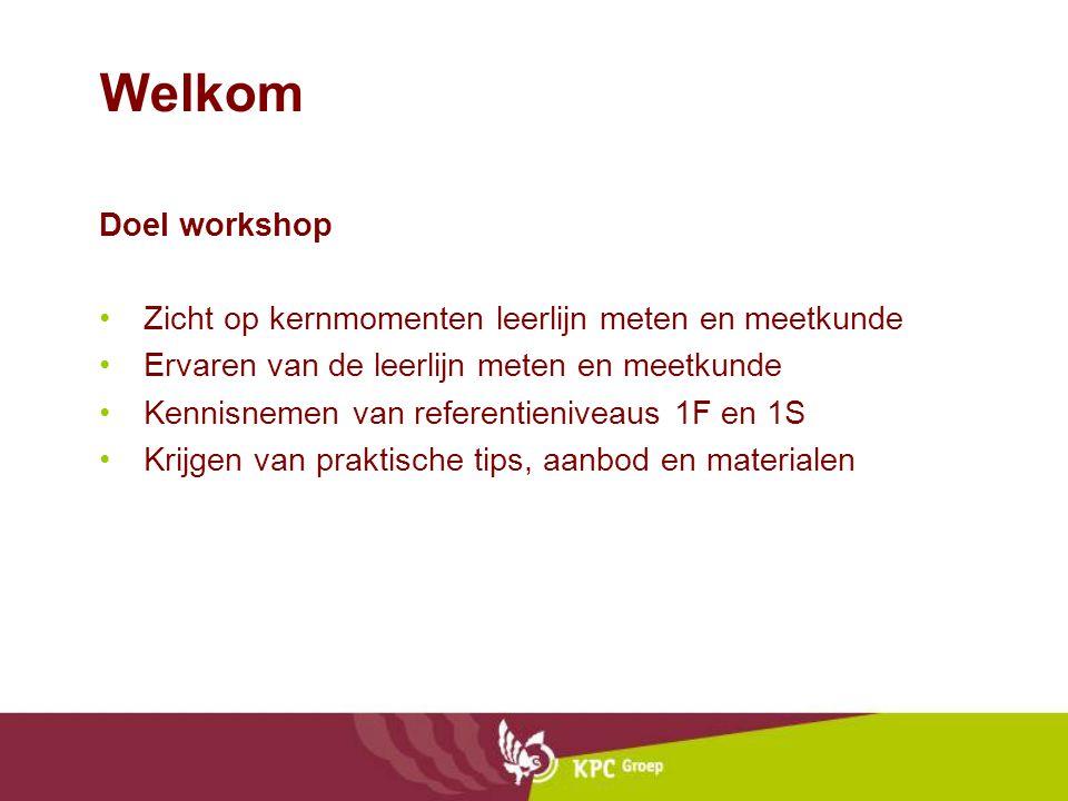 Welkom Doel workshop Zicht op kernmomenten leerlijn meten en meetkunde