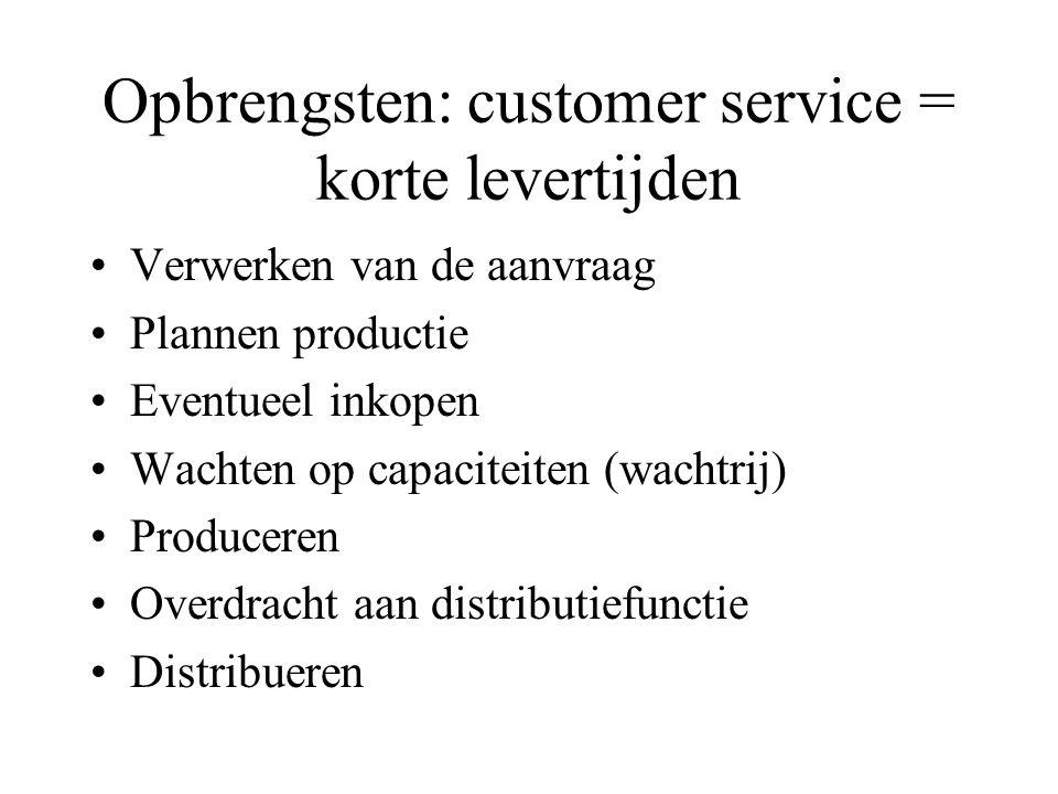 Opbrengsten: customer service = korte levertijden
