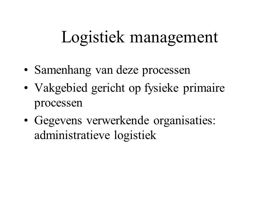 Logistiek management Samenhang van deze processen
