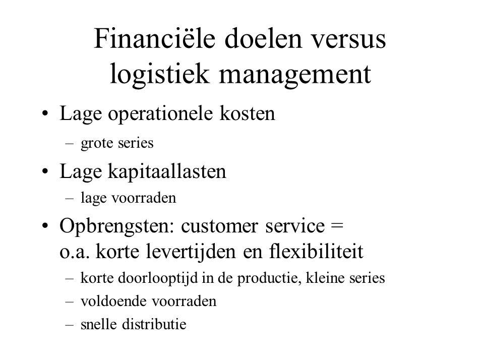 Financiële doelen versus logistiek management