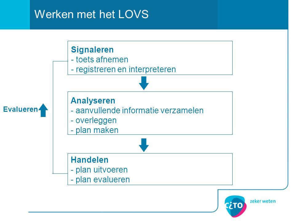 Werken met het LOVS Signaleren - toets afnemen