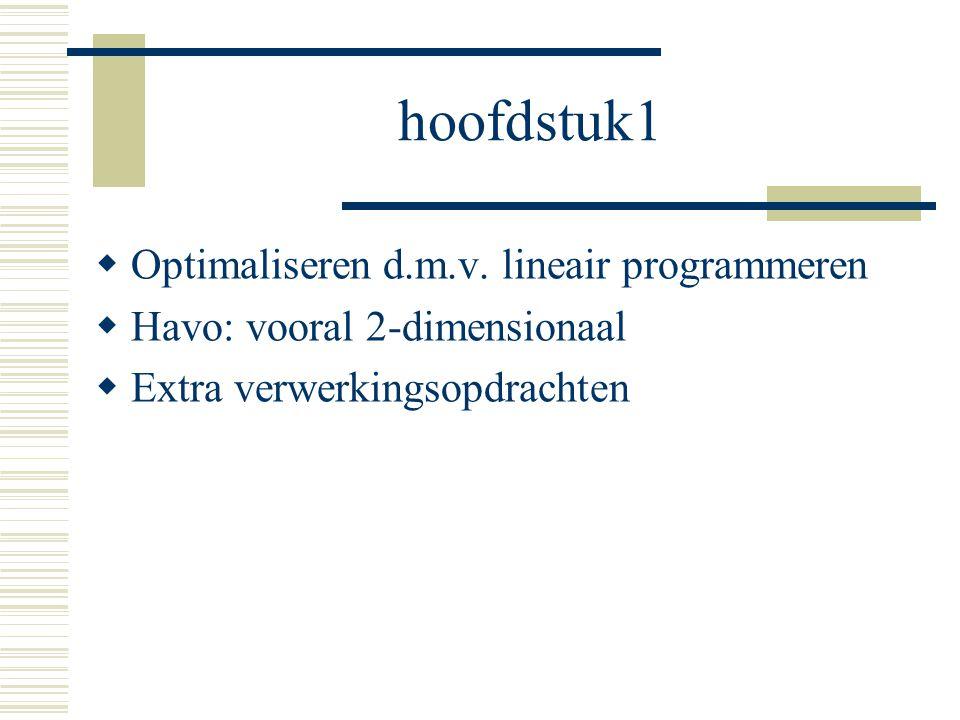 hoofdstuk1 Optimaliseren d.m.v. lineair programmeren