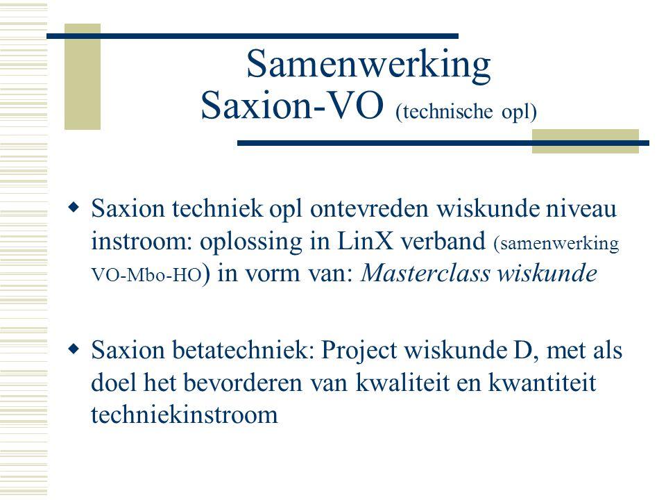 Samenwerking Saxion-VO (technische opl)