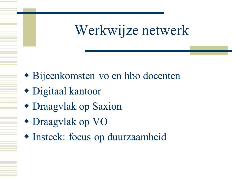 Werkwijze netwerk Bijeenkomsten vo en hbo docenten Digitaal kantoor