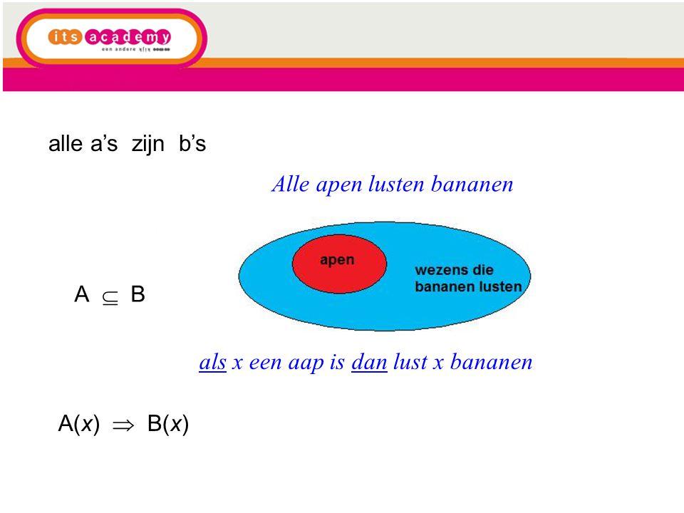 alle a's zijn b's Alle apen lusten bananen. A  B.