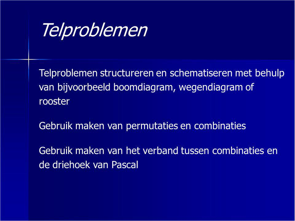Telproblemen Telproblemen structureren en schematiseren met behulp van bijvoorbeeld boomdiagram, wegendiagram of rooster.
