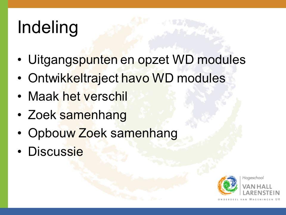 Indeling Uitgangspunten en opzet WD modules