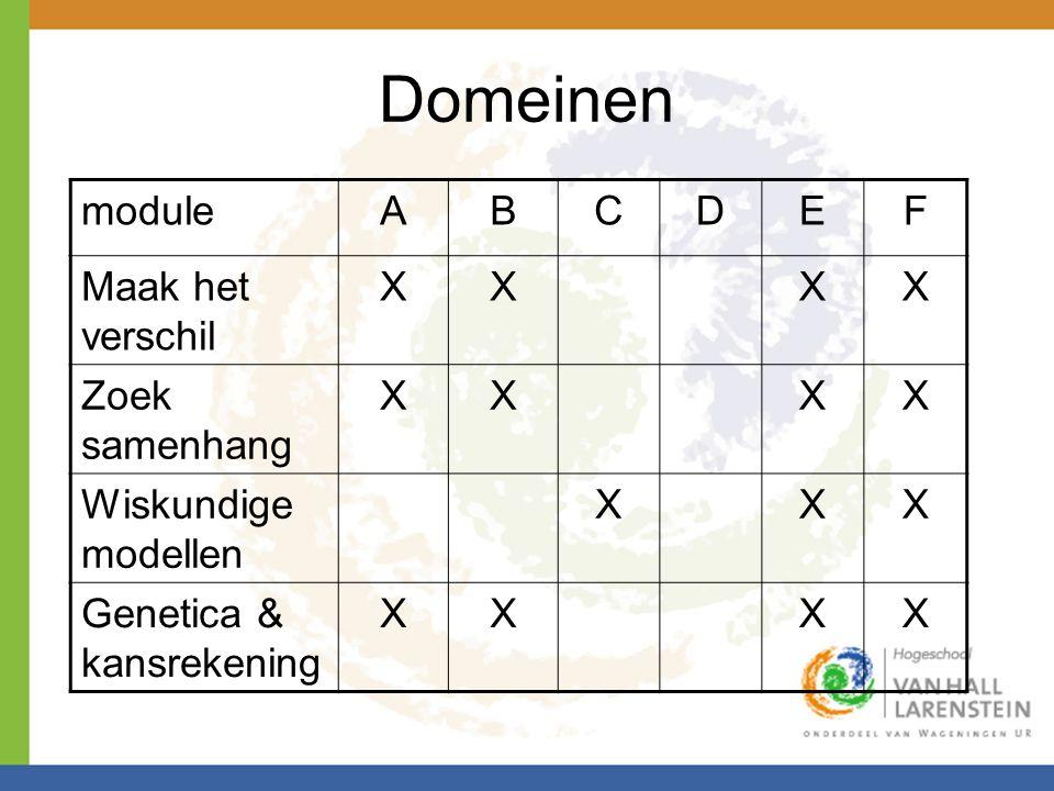 Domeinen module A B C D E F Maak het verschil X Zoek samenhang