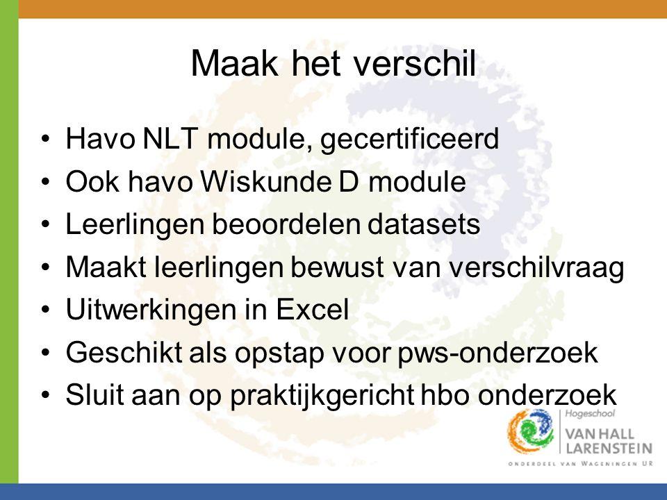 Maak het verschil Havo NLT module, gecertificeerd
