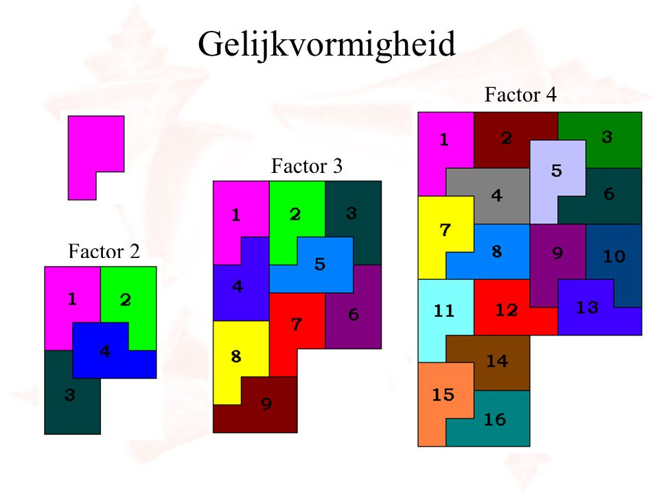 Gelijkvormigheid Factor 4 Factor 3 Factor 2