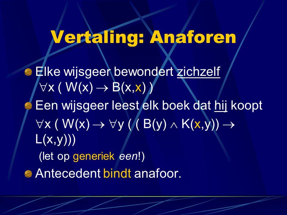 Vertaling: Anaforen Elke wijsgeer bewondert zichzelf x ( W(x)  B(x,x) ) Een wijsgeer leest elk boek dat hij koopt.