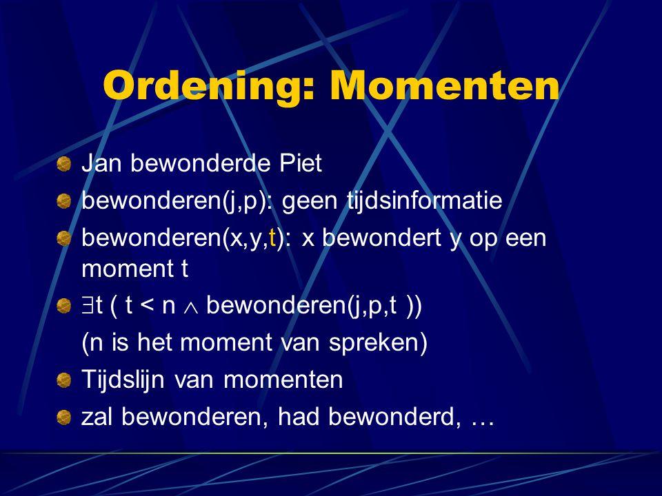 Ordening: Momenten Jan bewonderde Piet