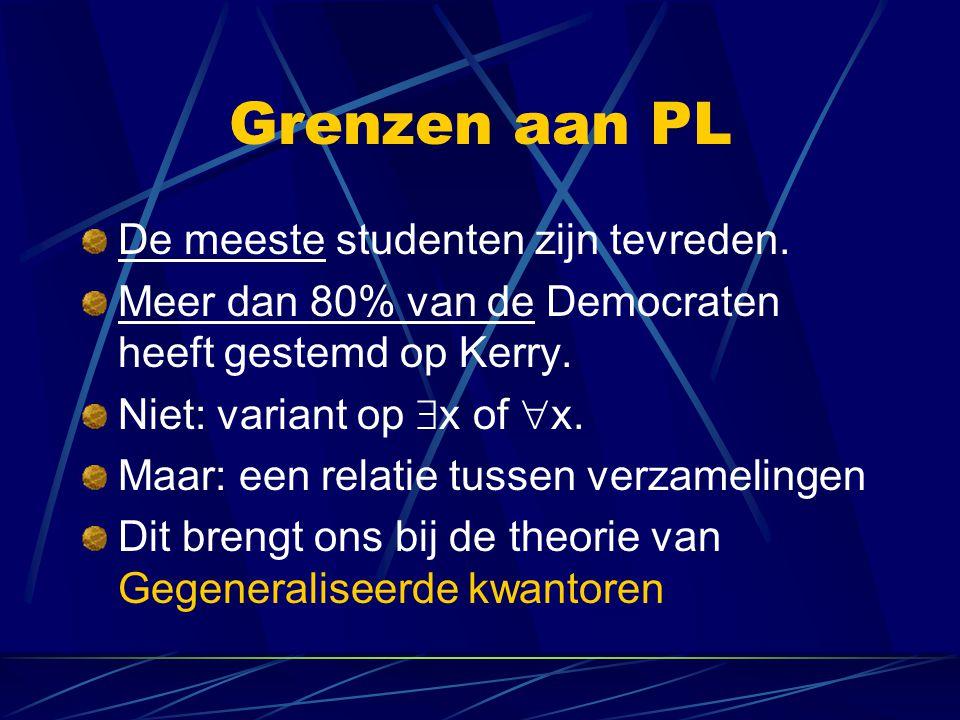 Grenzen aan PL De meeste studenten zijn tevreden.