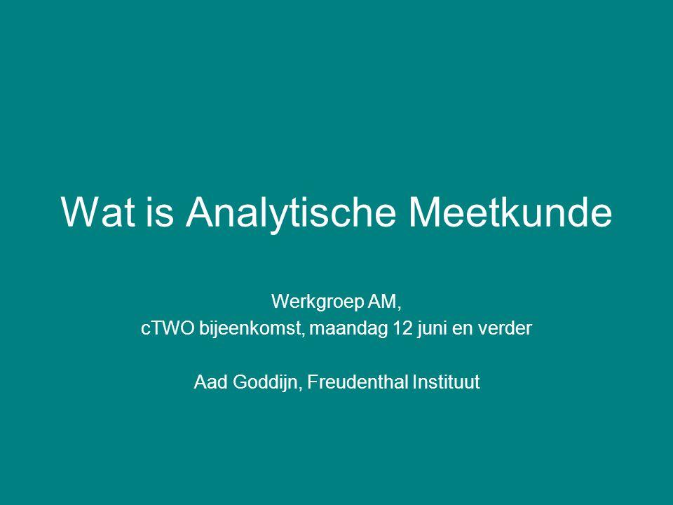 Wat is Analytische Meetkunde