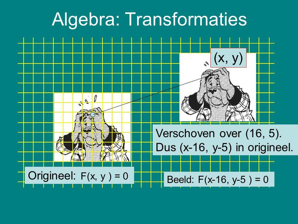 Algebra: Transformaties