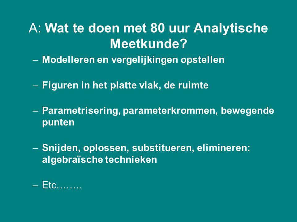 A: Wat te doen met 80 uur Analytische Meetkunde