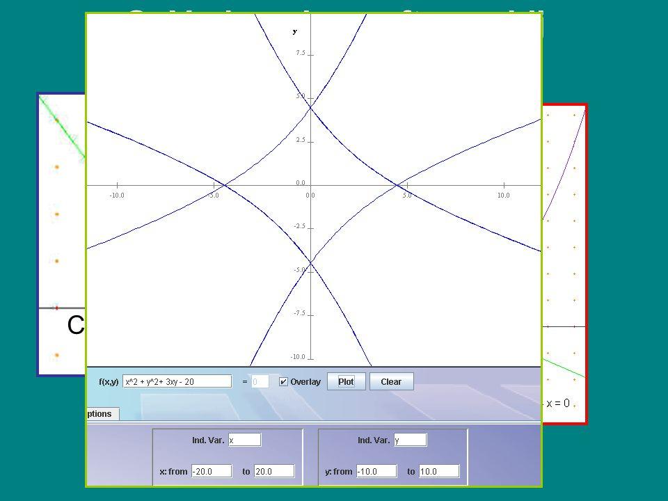 G: Verkenning software bij Analytische meetkunde
