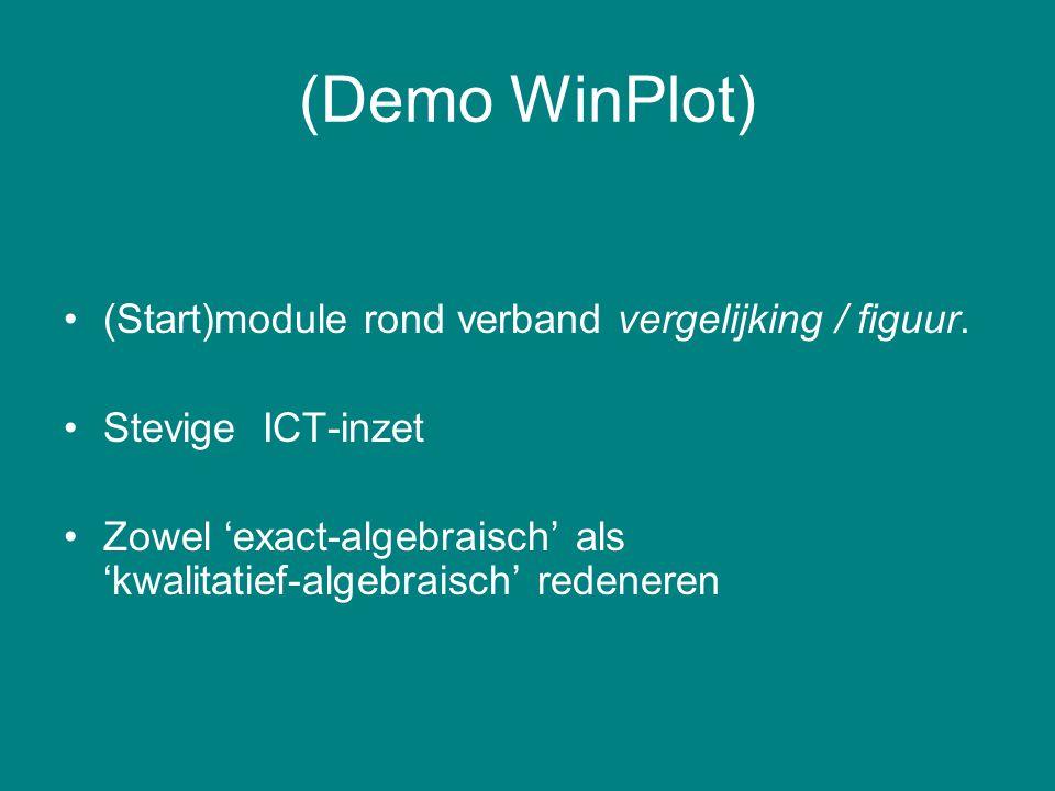 (Demo WinPlot) (Start)module rond verband vergelijking / figuur.