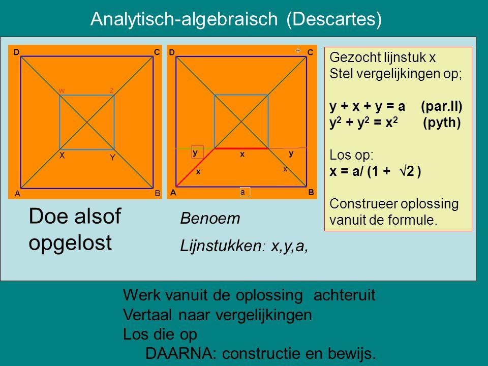 Analytisch-algebraisch (Descartes)
