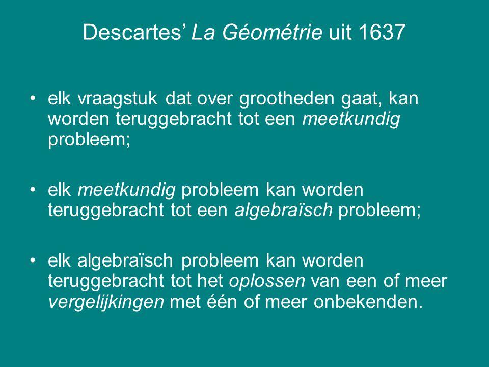 Descartes' La Géométrie uit 1637