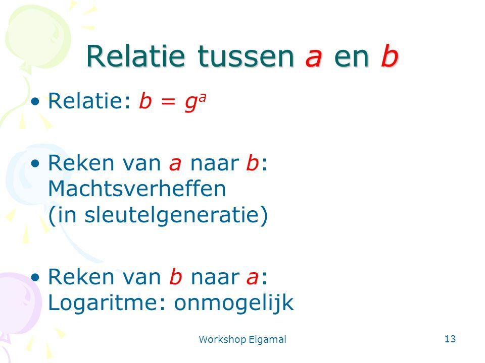 Relatie tussen a en b Relatie: b = ga