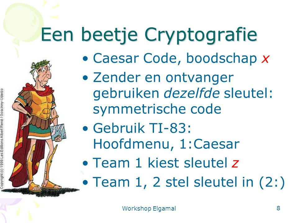 Een beetje Cryptografie