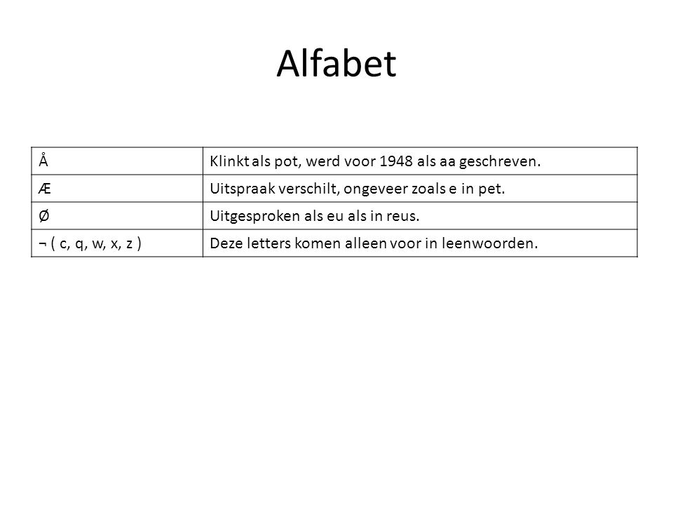 Alfabet Å Klinkt als pot, werd voor 1948 als aa geschreven. Æ