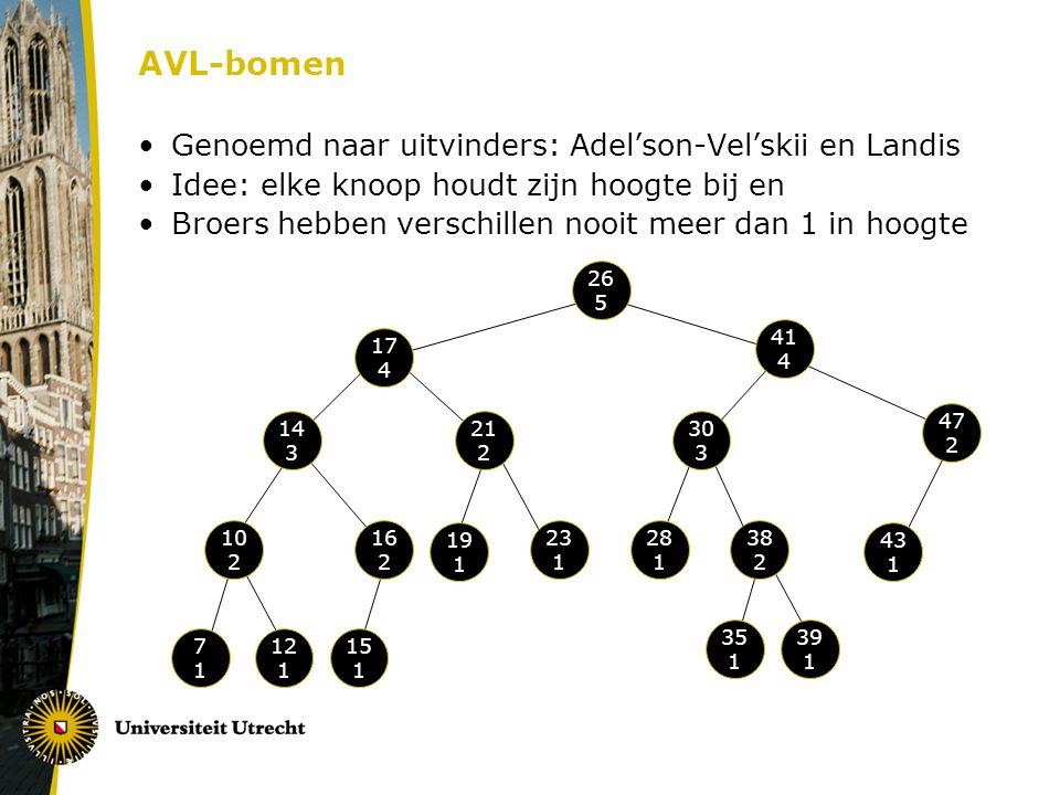 AVL-bomen Genoemd naar uitvinders: Adel'son-Vel'skii en Landis