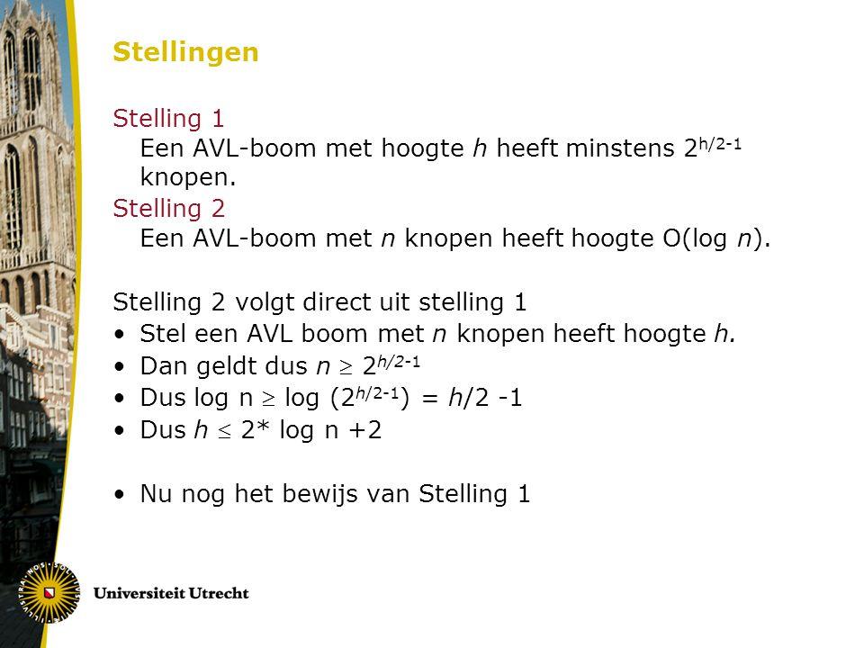 Stellingen Stelling 1 Een AVL-boom met hoogte h heeft minstens 2h/2-1 knopen. Stelling 2 Een AVL-boom met n knopen heeft hoogte O(log n).