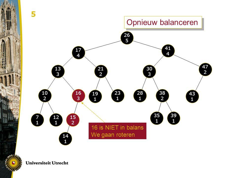 Opnieuw balanceren 5 16 is NIET in balans We gaan roteren 26 5 41 4 17