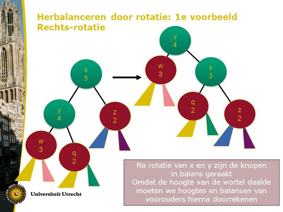 Herbalanceren door rotatie: 1e voorbeeld Rechts-rotatie