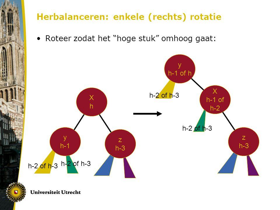 Herbalanceren: enkele (rechts) rotatie