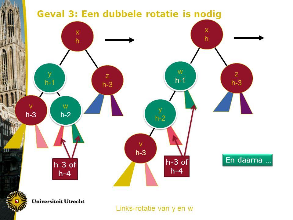Geval 3: Een dubbele rotatie is nodig