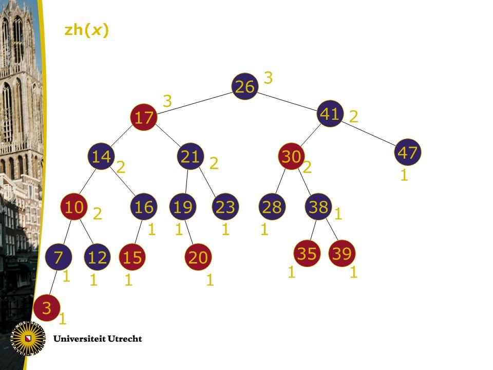 zh(x) 3. 26. 3. 41. 17. 2. 47. 14. 21. 30. 2. 2. 2. 1. 10. 16. 19. 23. 28. 38. 2.