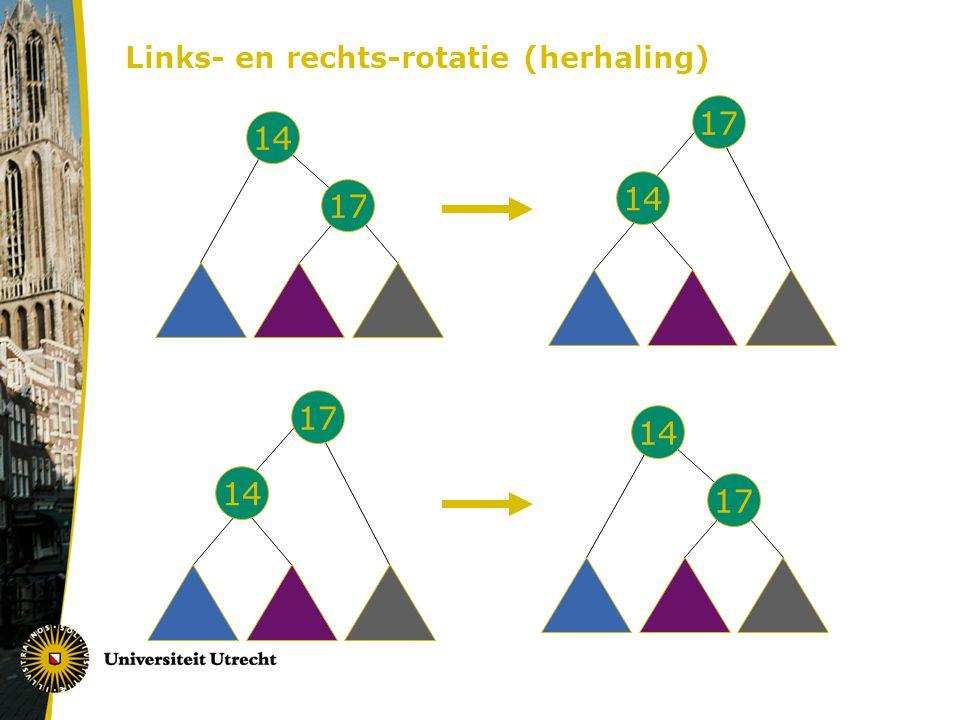 Links- en rechts-rotatie (herhaling)
