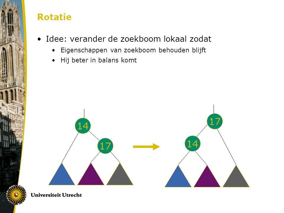 17 14 14 17 Rotatie Idee: verander de zoekboom lokaal zodat