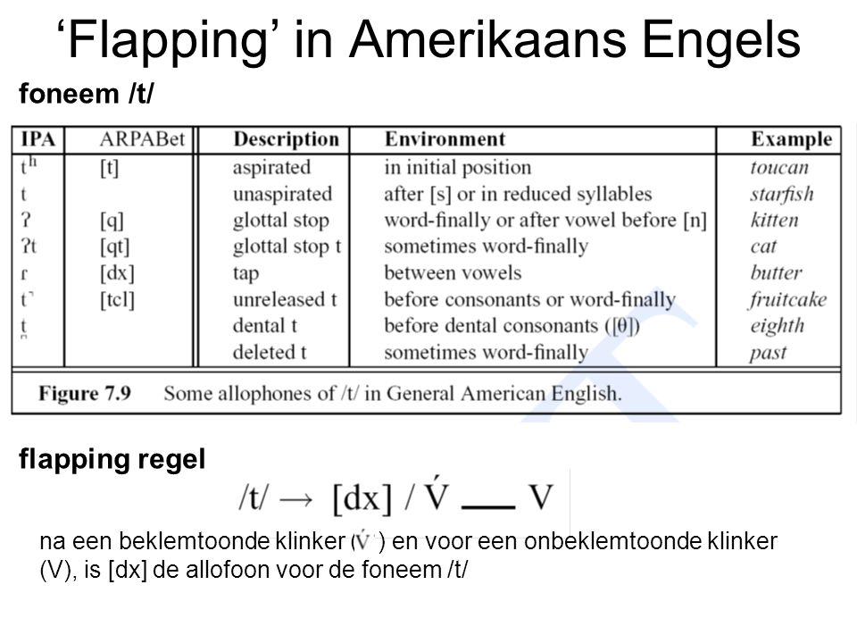 'Flapping' in Amerikaans Engels