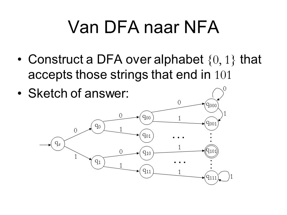 Van DFA naar NFA Construct a DFA over alphabet {0, 1} that accepts those strings that end in 101. Sketch of answer: