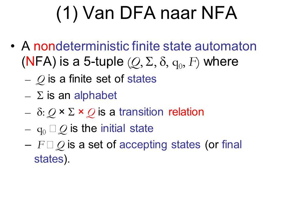 (1) Van DFA naar NFA A nondeterministic finite state automaton (NFA) is a 5-tuple (Q, S, d, q0, F) where.